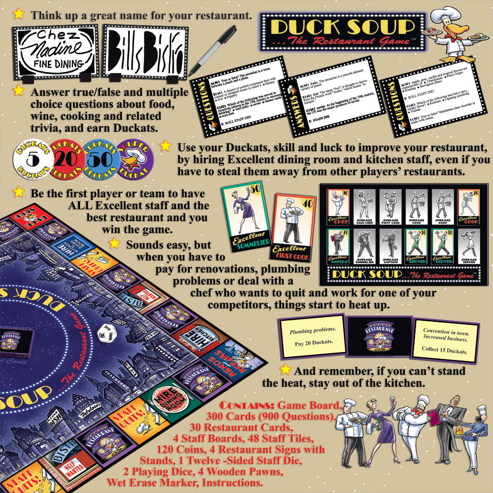 Duck Soup Restaurant Game Staff Boards Staff Tiles Restaurant Signs Staff Game Excellent Dining Room And Kitchen Staff